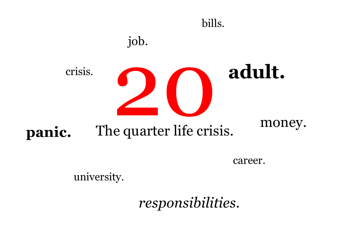 All groan up: the quarter life crisis