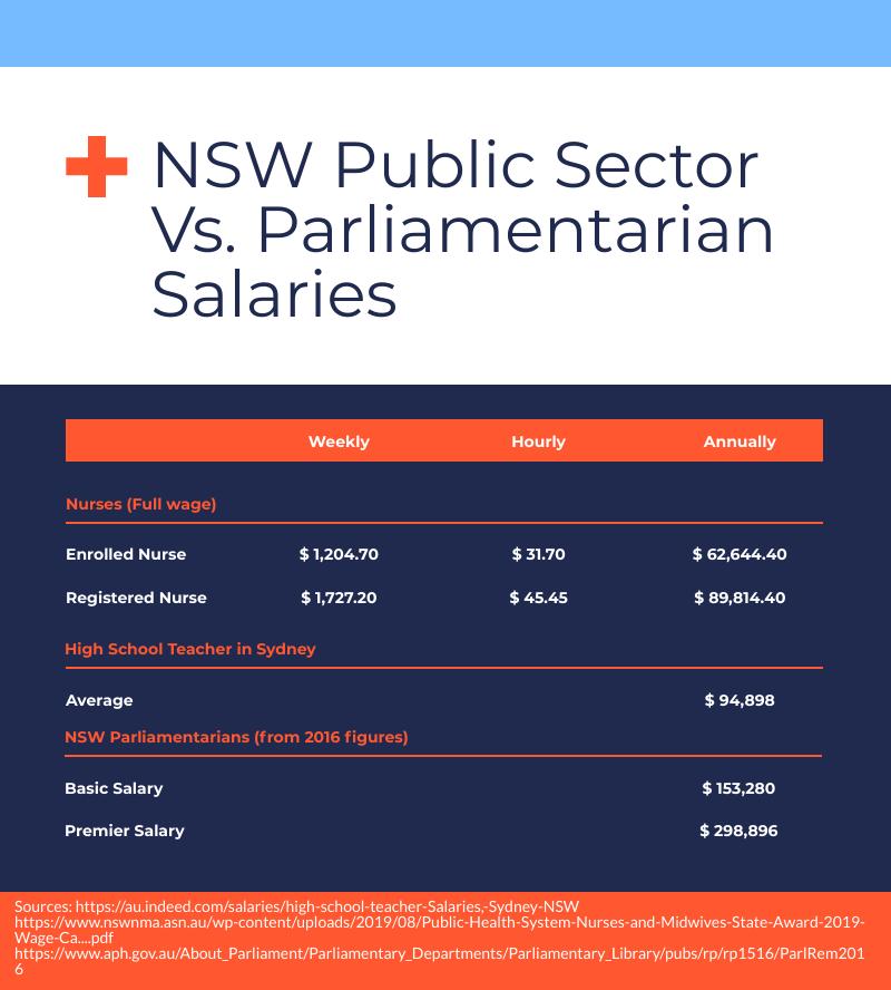 public-sector-salaries
